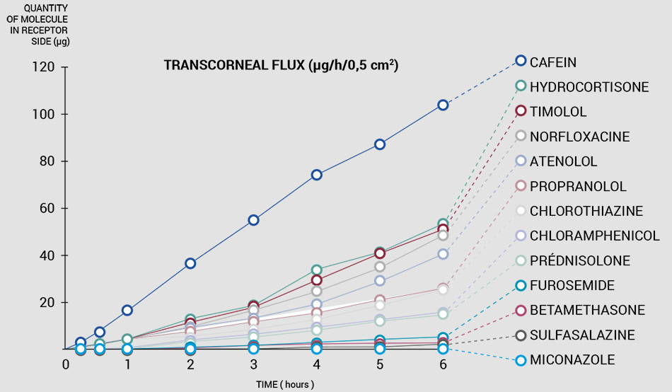 Flux_CO